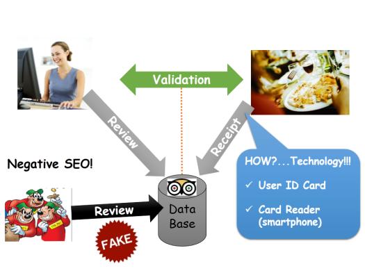 tipadvisor_new_business_model