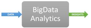 Bigdata_process