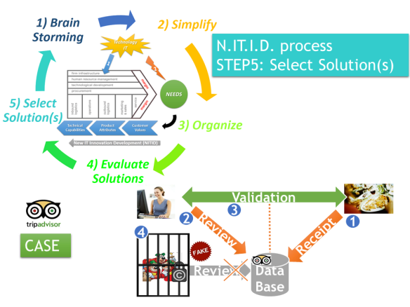 NITID-Select_Solutions