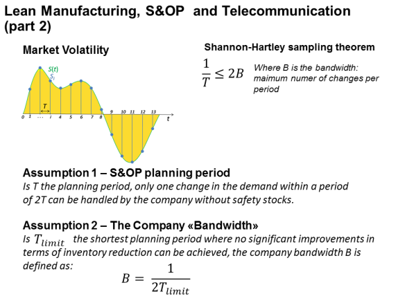 SCM_and_Telecommunication_Part2